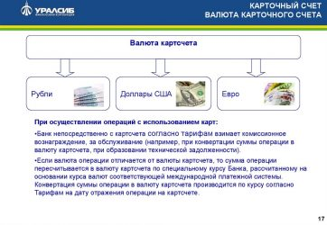 Чем отличается банковский счет от карточного?