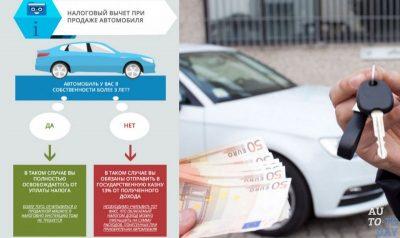Возврат налога при покупке автомобиля в кредит